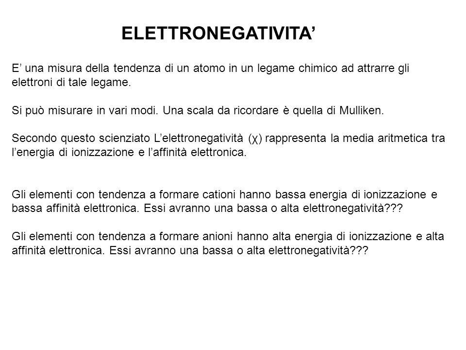 ELETTRONEGATIVITA' E' una misura della tendenza di un atomo in un legame chimico ad attrarre gli elettroni di tale legame.