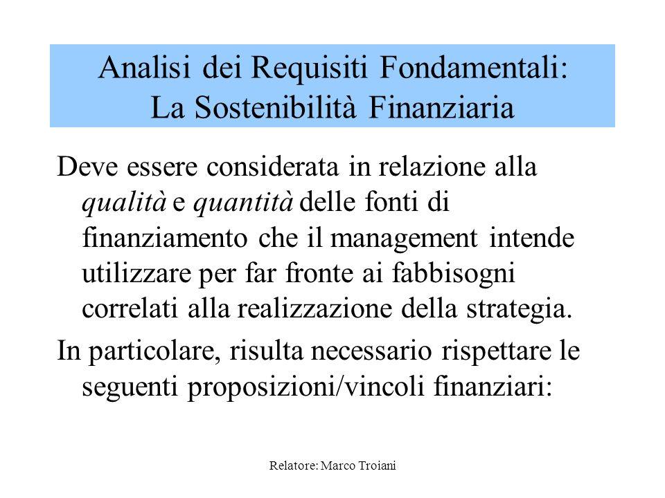 Analisi dei Requisiti Fondamentali: La Sostenibilità Finanziaria