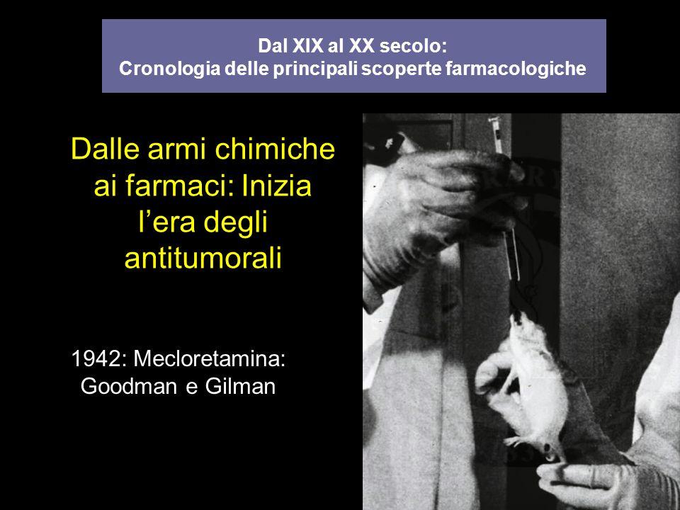 Cronologia delle principali scoperte farmacologiche