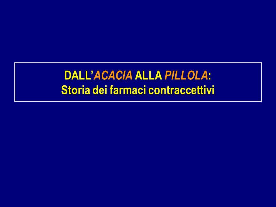 DALL'ACACIA ALLA PILLOLA: Storia dei farmaci contraccettivi