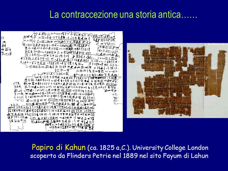 La contraccezione una storia antica……