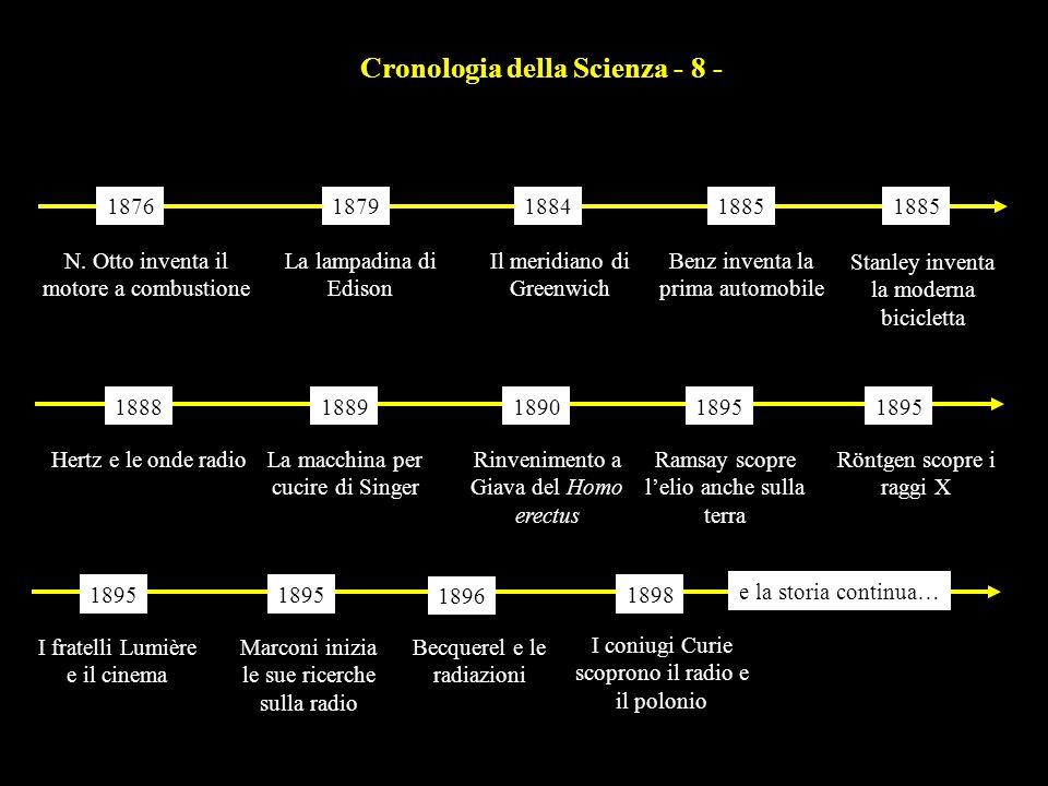 Cronologia della Scienza - 8 -