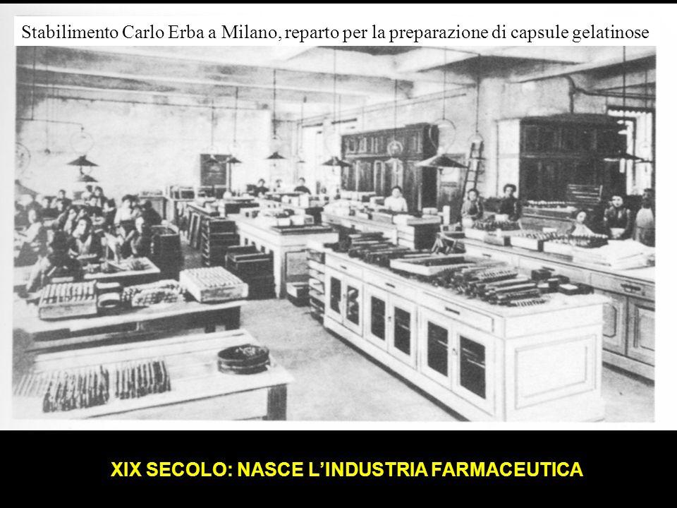 XIX SECOLO: NASCE L'INDUSTRIA FARMACEUTICA