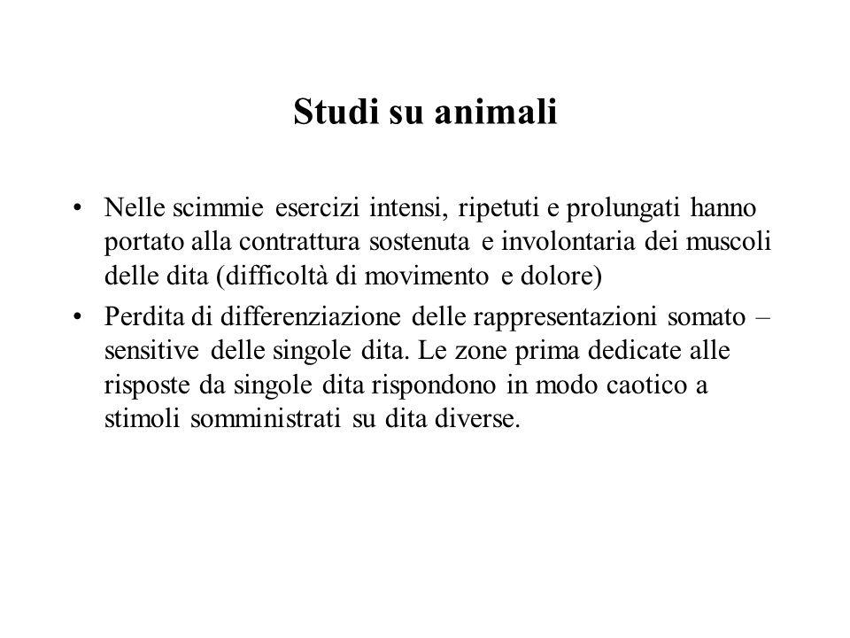 Studi su animali
