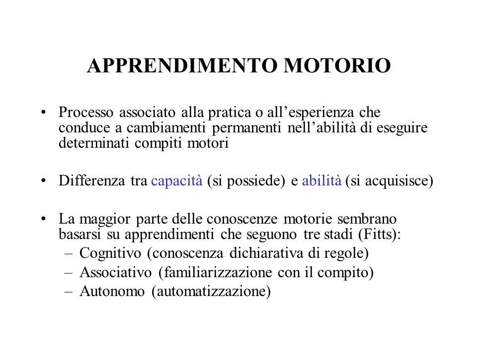 APPRENDIMENTO MOTORIO
