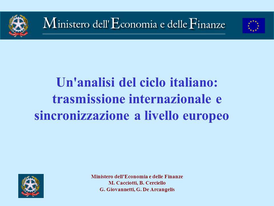 Un analisi del ciclo italiano: trasmissione internazionale e sincronizzazione a livello europeo