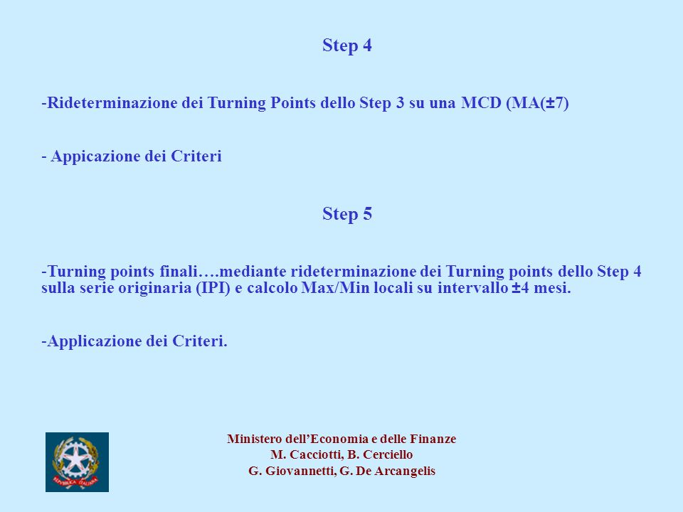 Step 4 Rideterminazione dei Turning Points dello Step 3 su una MCD (MA(±7) Appicazione dei Criteri.