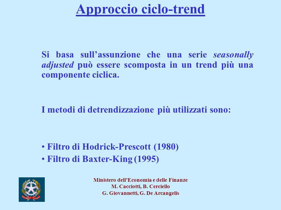 Approccio ciclo-trend