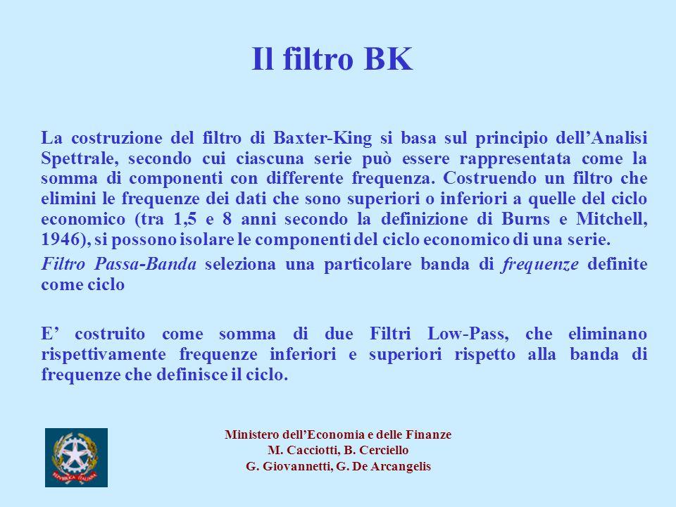 Il filtro BK