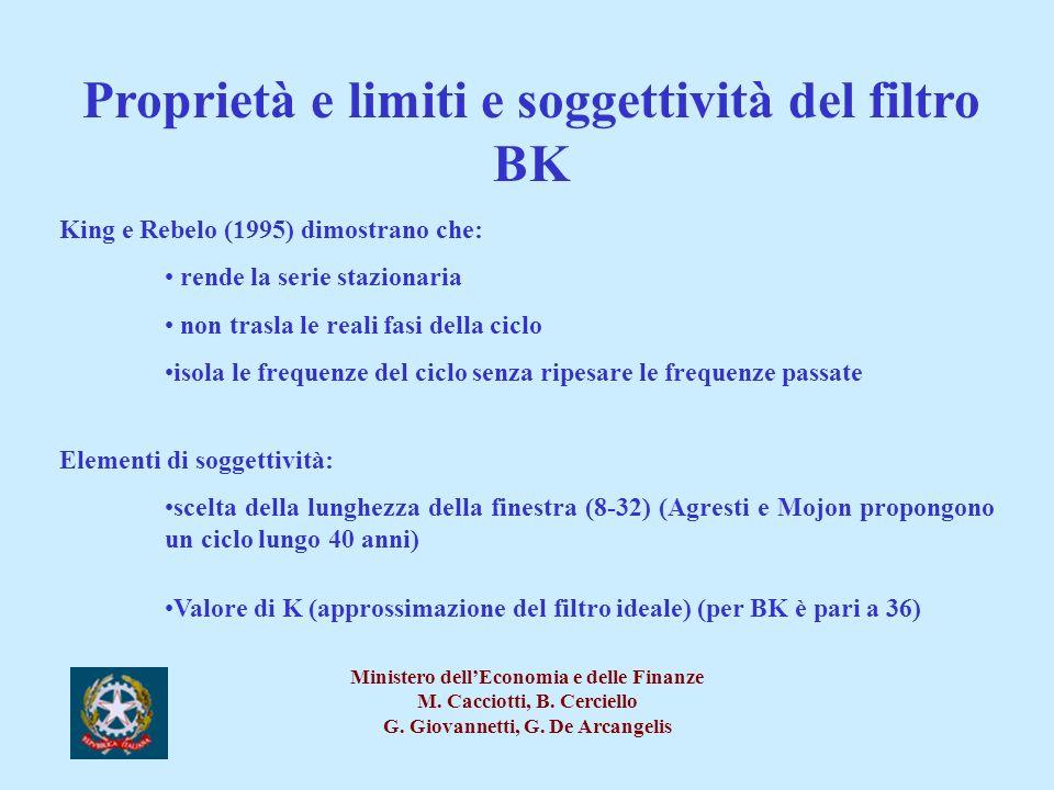 Proprietà e limiti e soggettività del filtro BK