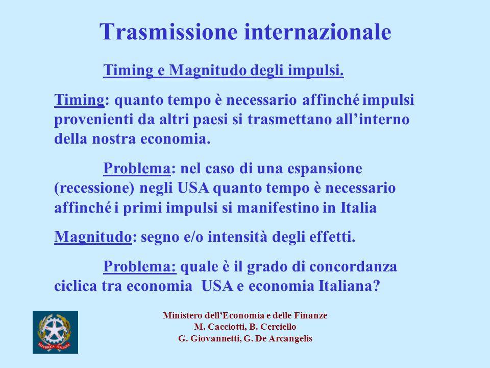 Trasmissione internazionale