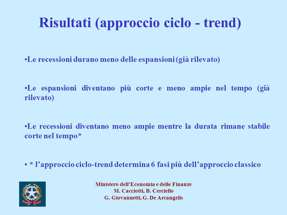 Risultati (approccio ciclo - trend)
