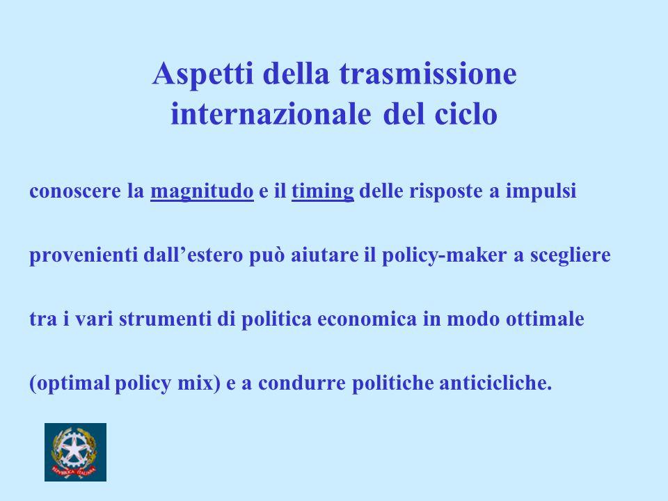 Aspetti della trasmissione internazionale del ciclo