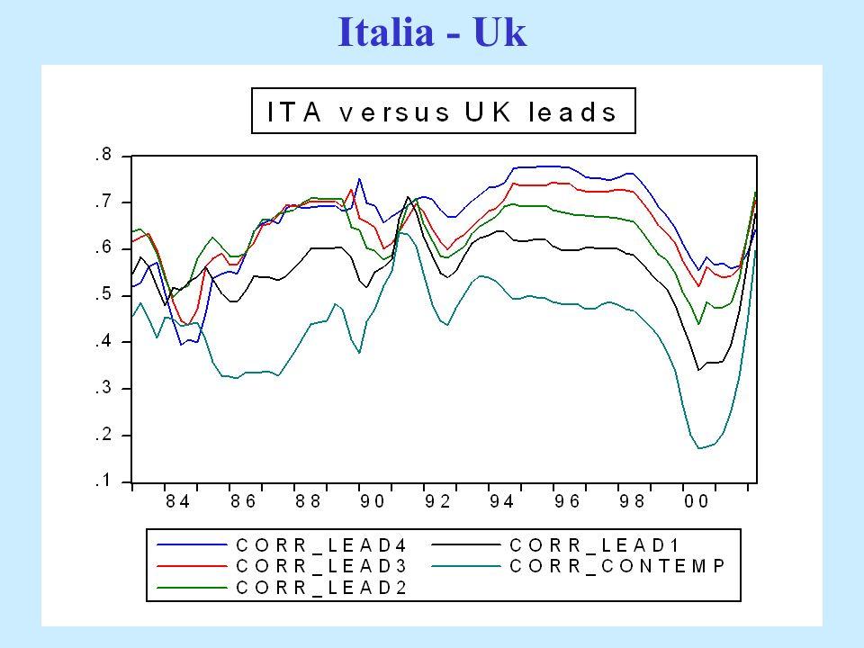 Italia - Uk Ministero dell'Economia e delle Finanze