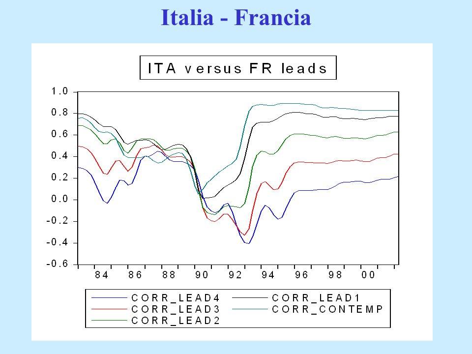 Italia - Francia Ministero dell'Economia e delle Finanze