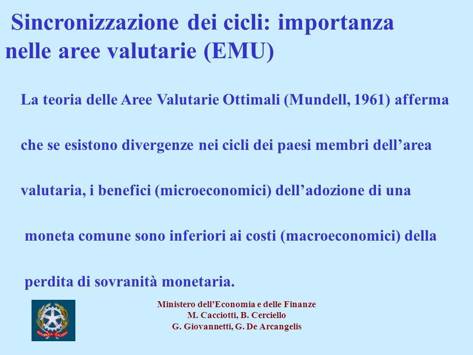 Sincronizzazione dei cicli: importanza nelle aree valutarie (EMU)