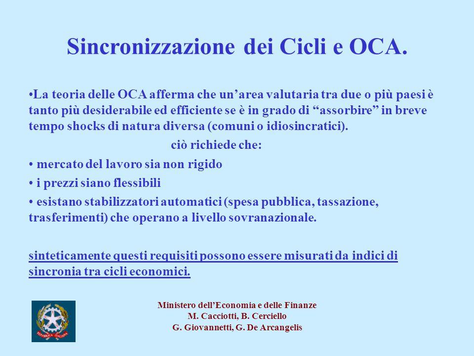 Sincronizzazione dei Cicli e OCA.