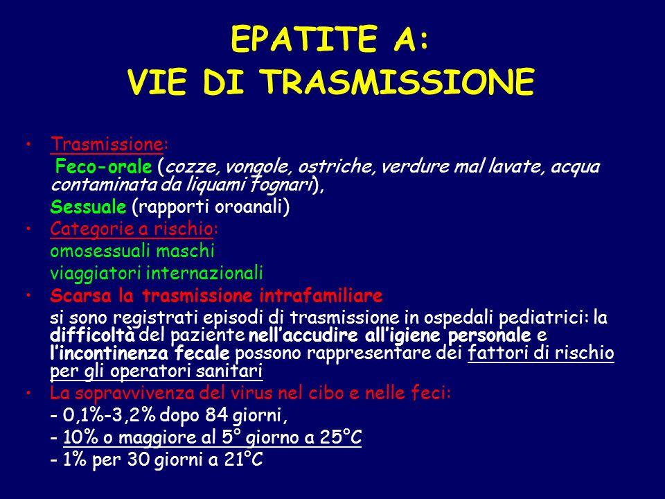 EPATITE A: VIE DI TRASMISSIONE