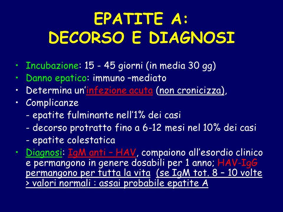 EPATITE A: DECORSO E DIAGNOSI