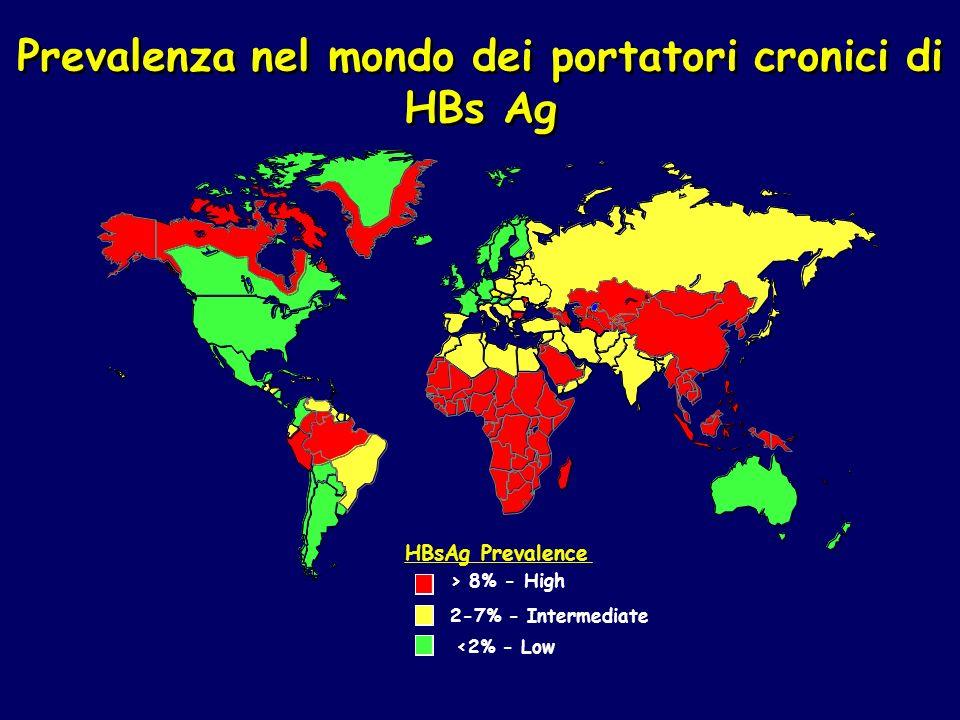 Prevalenza nel mondo dei portatori cronici di HBs Ag