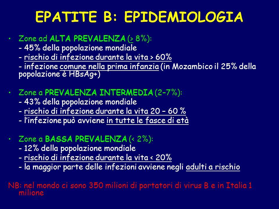 EPATITE B: EPIDEMIOLOGIA