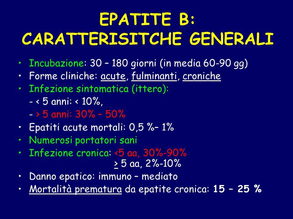EPATITE B: CARATTERISITCHE GENERALI