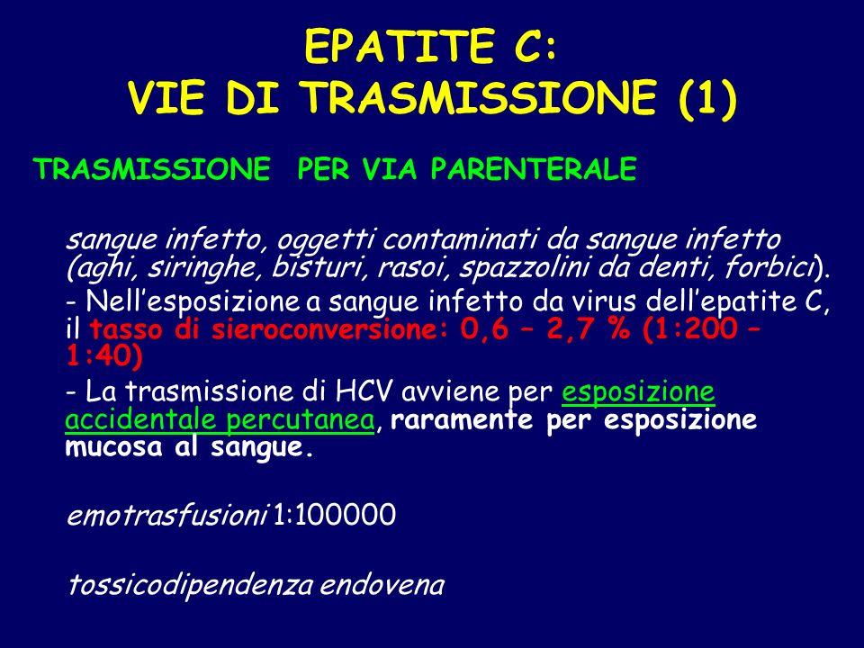 EPATITE C: VIE DI TRASMISSIONE (1)