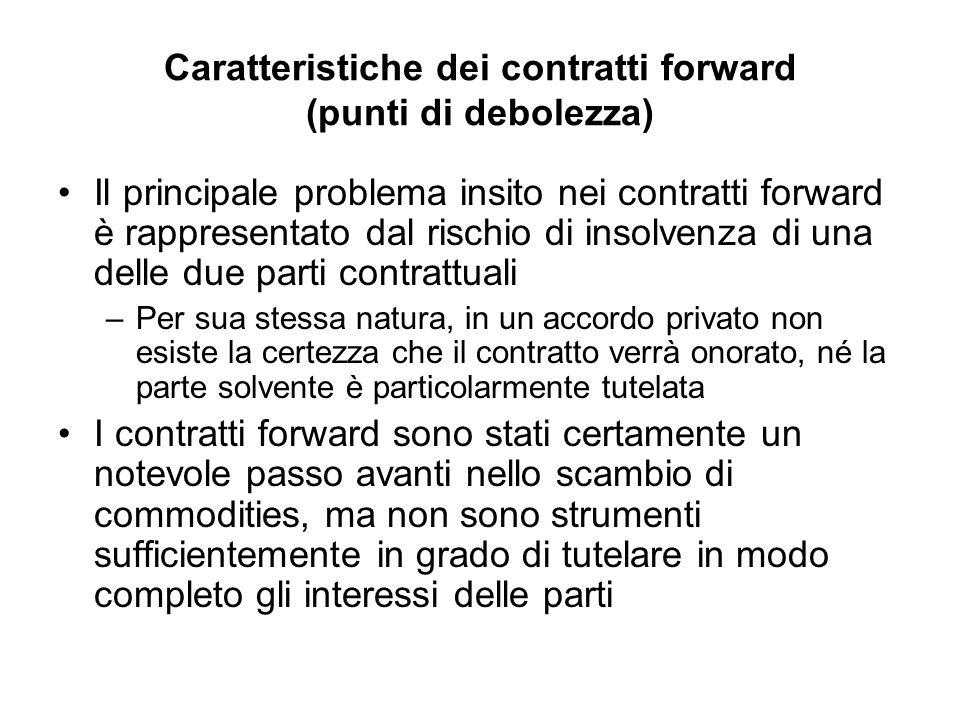 Caratteristiche dei contratti forward (punti di debolezza)