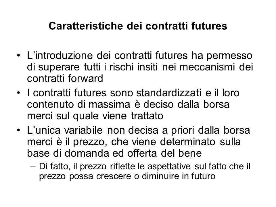 Caratteristiche dei contratti futures