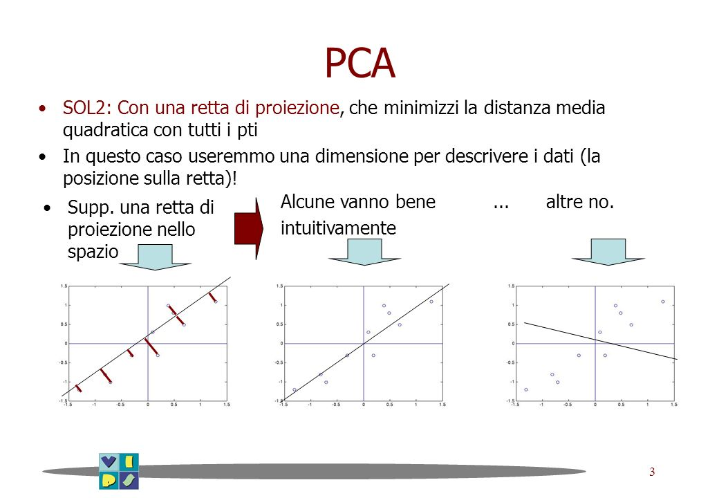 PCA SOL2: Con una retta di proiezione, che minimizzi la distanza media quadratica con tutti i pti.