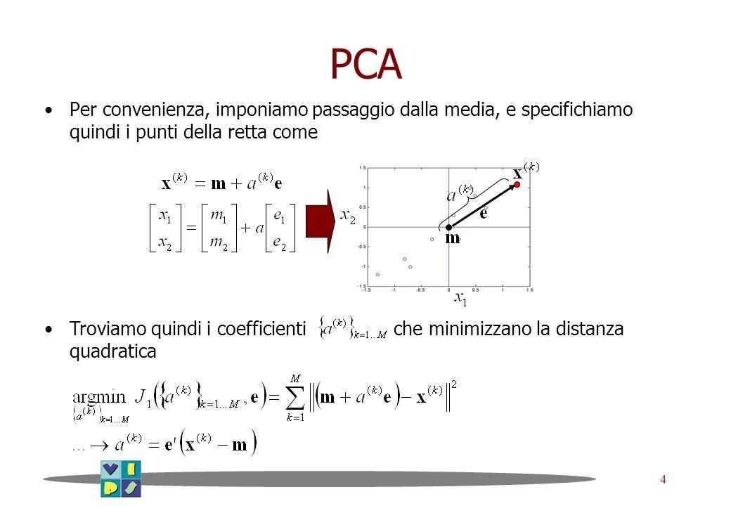 PCA Per convenienza, imponiamo passaggio dalla media, e specifichiamo quindi i punti della retta come.