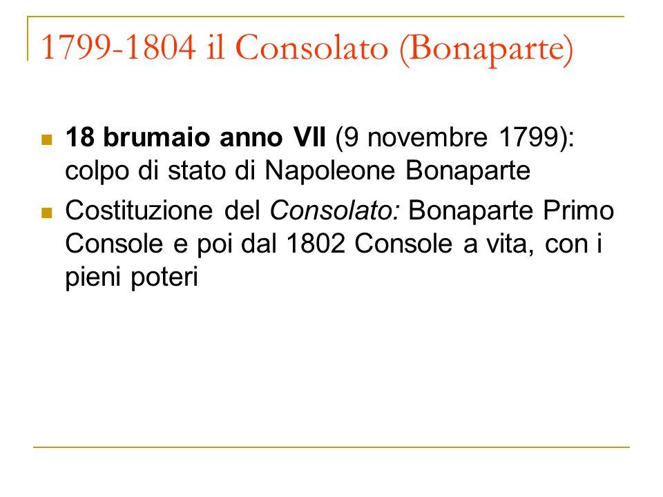 1799-1804 il Consolato (Bonaparte)