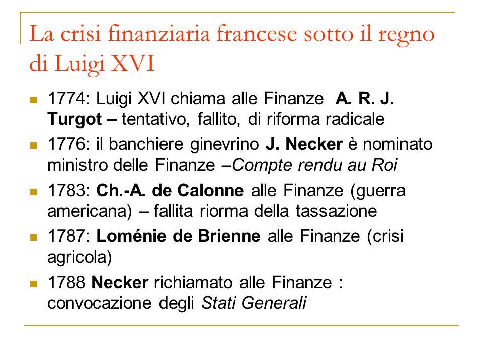 La crisi finanziaria francese sotto il regno di Luigi XVI