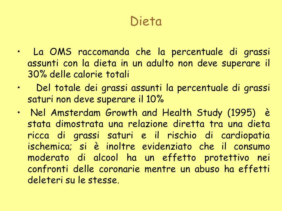 Dieta La OMS raccomanda che la percentuale di grassi assunti con la dieta in un adulto non deve superare il 30% delle calorie totali.