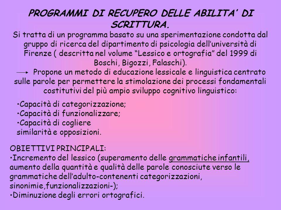 PROGRAMMI DI RECUPERO DELLE ABILITA' DI SCRITTURA.