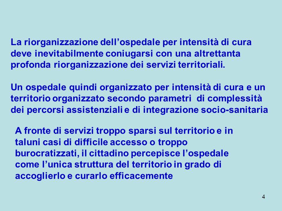 La riorganizzazione dell'ospedale per intensità di cura deve inevitabilmente coniugarsi con una altrettanta profonda riorganizzazione dei servizi territoriali.