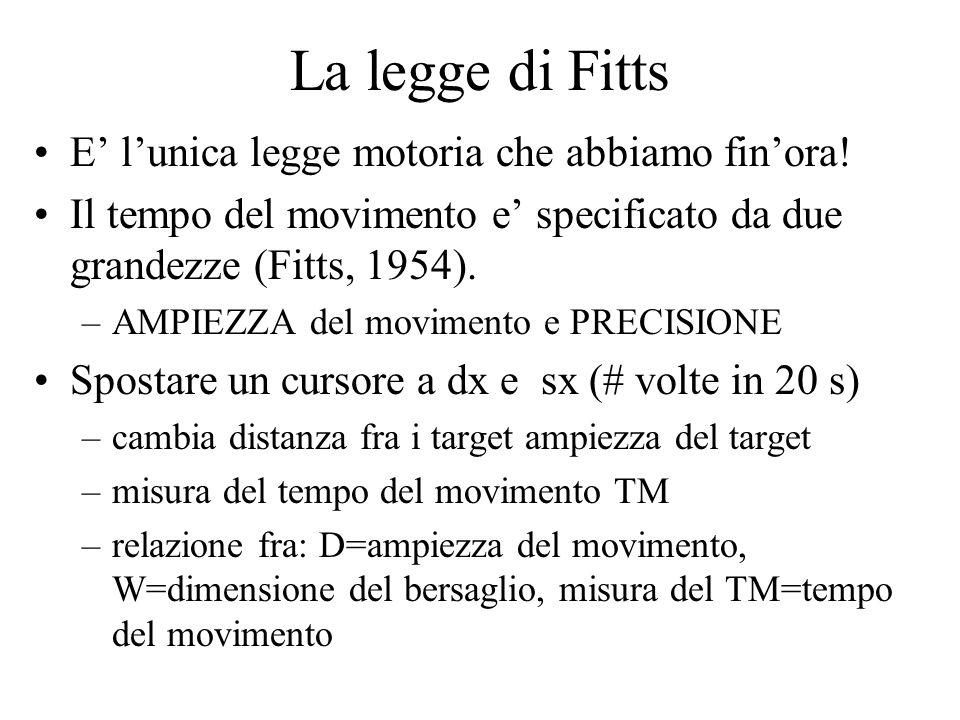 La legge di Fitts E' l'unica legge motoria che abbiamo fin'ora!