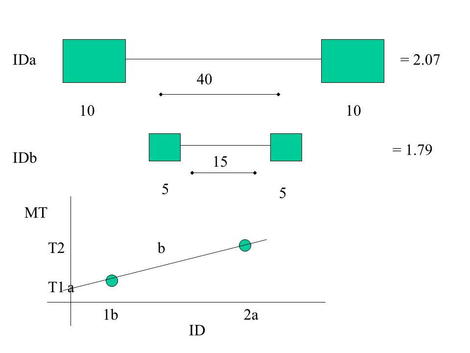 IDa = 2.07 40 10 10 = 1.79 IDb 15 5 5 MT T2 b T1 a 1b 2a ID