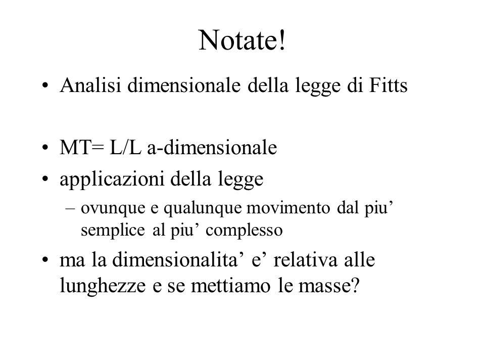 Notate! Analisi dimensionale della legge di Fitts