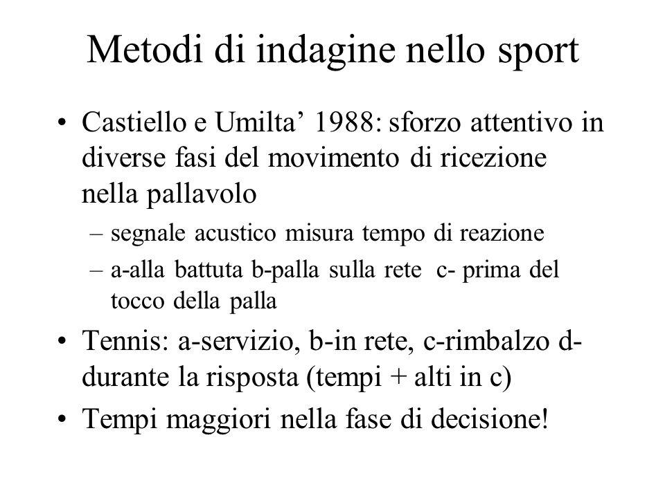 Metodi di indagine nello sport