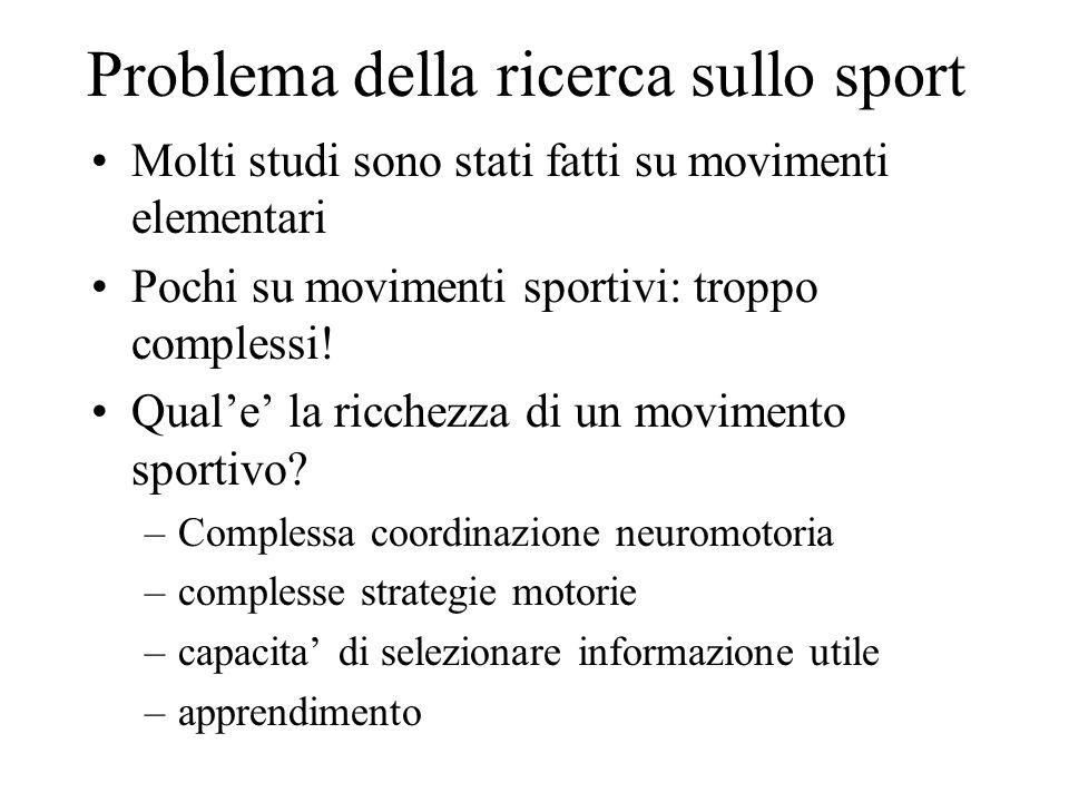 Problema della ricerca sullo sport