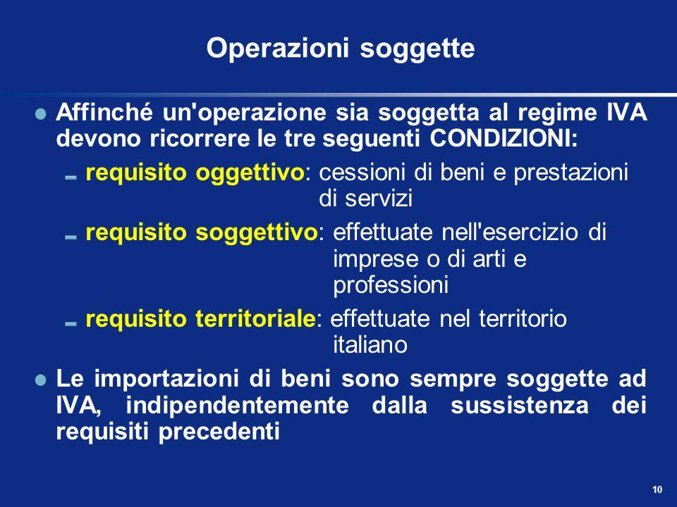 Operazioni soggette Affinché un operazione sia soggetta al regime IVA devono ricorrere le tre seguenti CONDIZIONI: