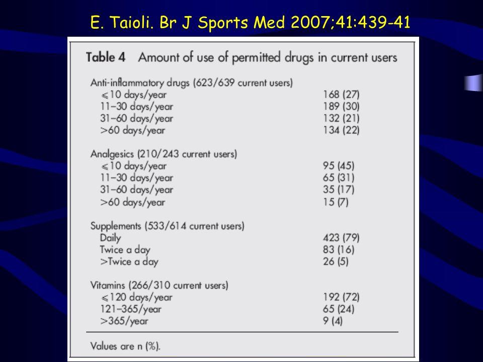 E. Taioli. Br J Sports Med 2007;41:439-41