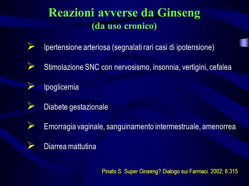 Reazioni avverse da Ginseng (da uso cronico)