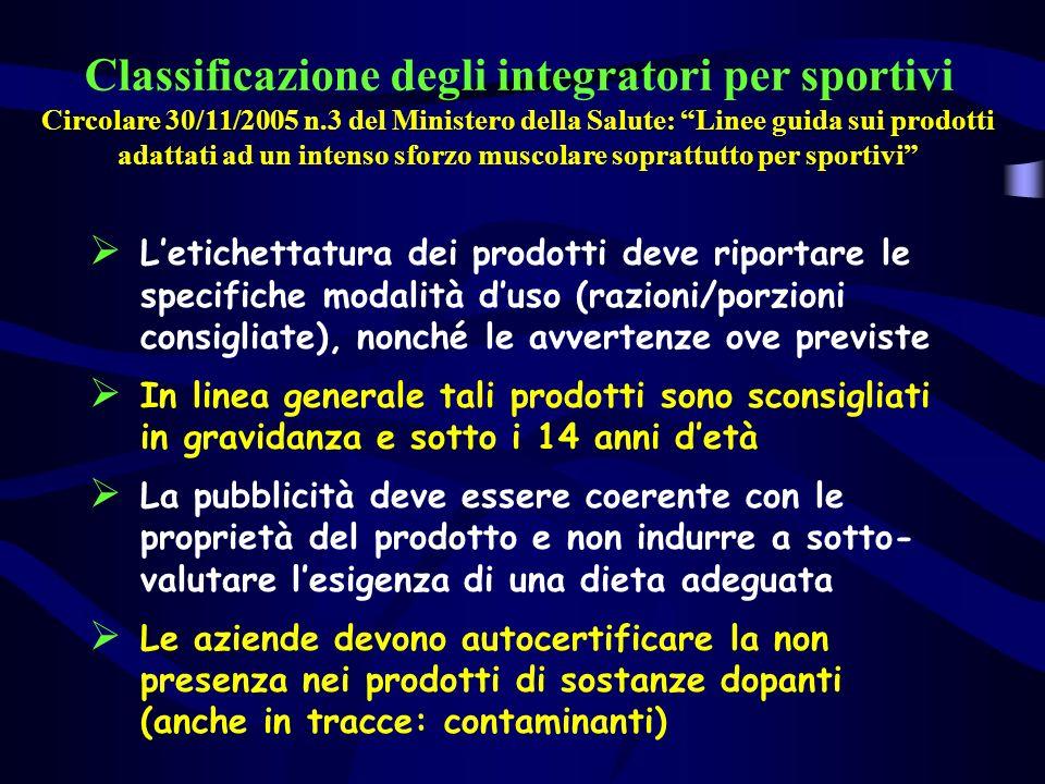 Classificazione degli integratori per sportivi Circolare 30/11/2005 n