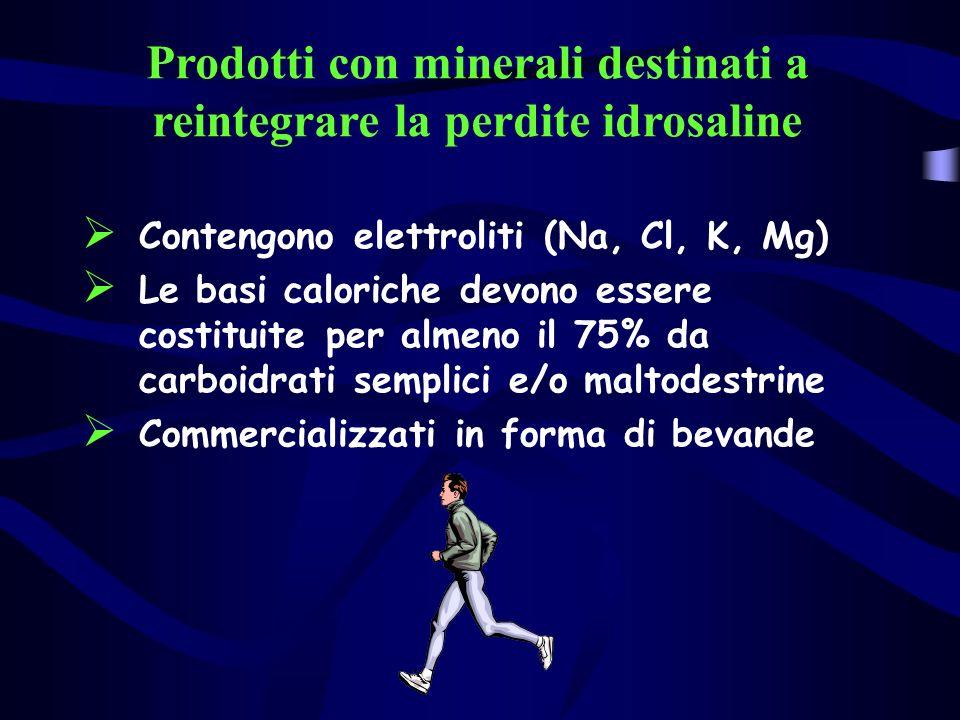 Prodotti con minerali destinati a reintegrare la perdite idrosaline