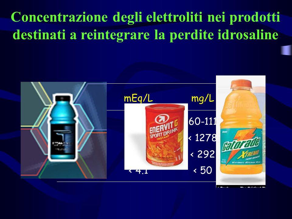 Concentrazione degli elettroliti nei prodotti destinati a reintegrare la perdite idrosaline