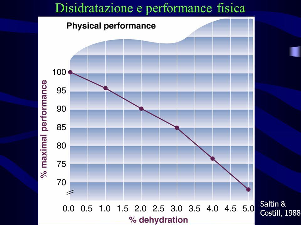 Disidratazione e performance fisica