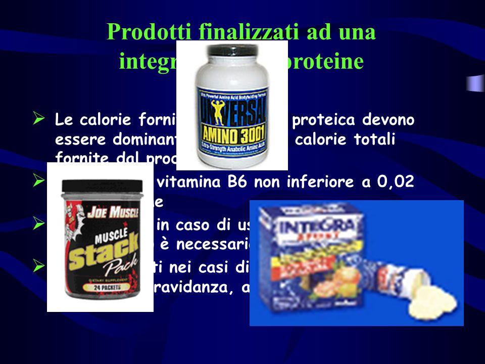 Prodotti finalizzati ad una integrazione di proteine