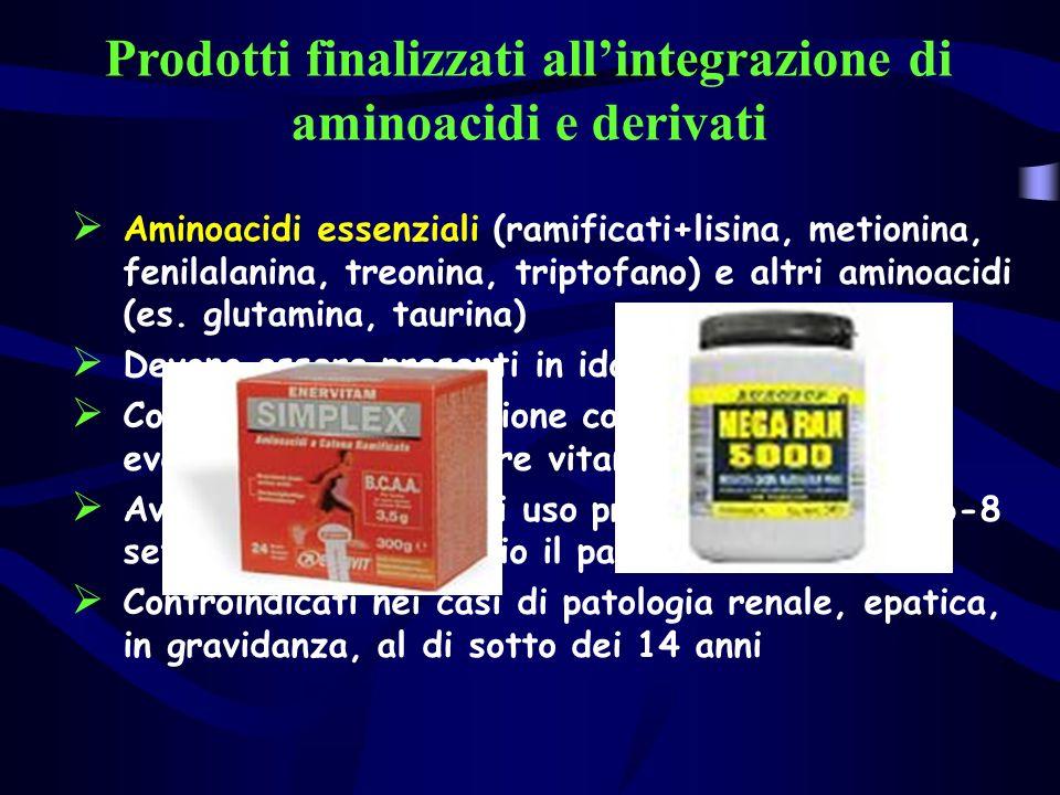 Prodotti finalizzati all'integrazione di aminoacidi e derivati